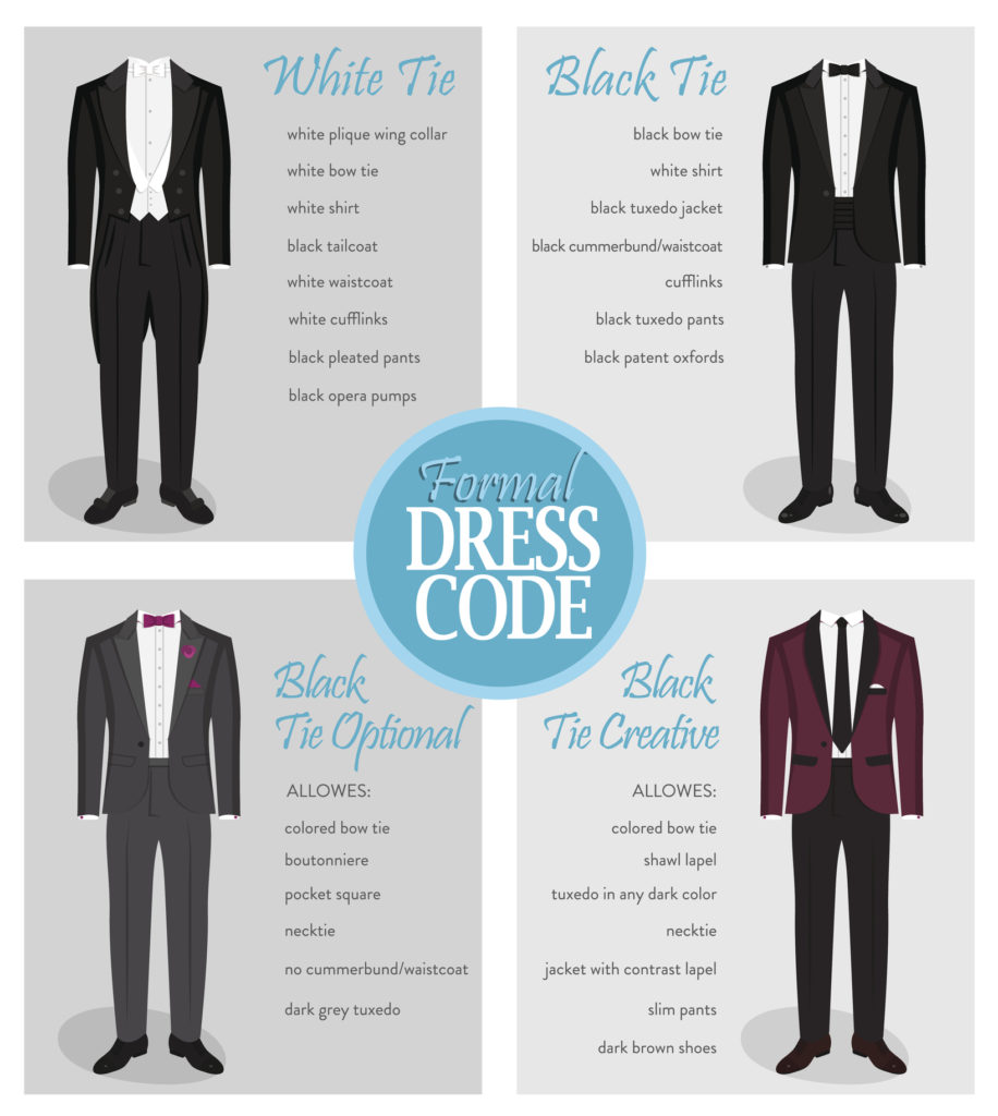 suit or tux guide